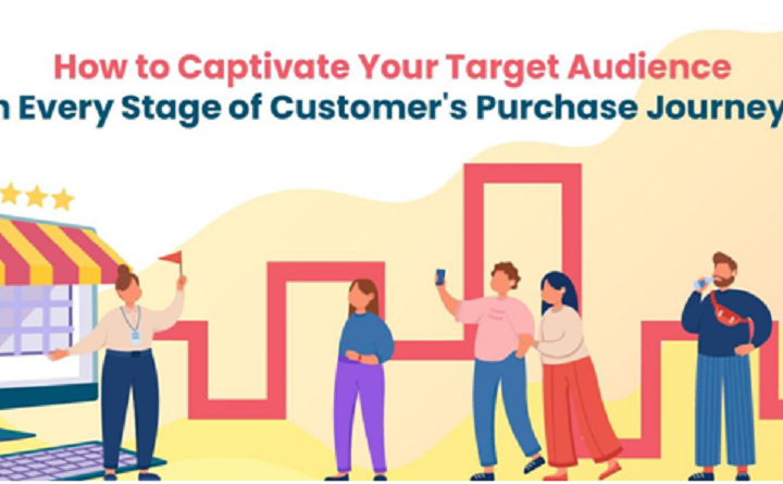 How to Captivate Your Target Audience In Every Stage of Customer's Purchase Journey?