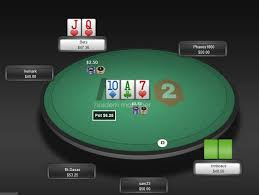 How to Play Better Post-Flop Poker